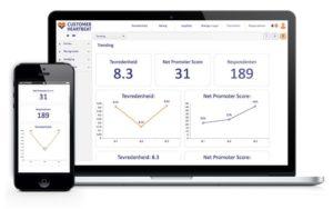 Integron komt met eigen platform voor continu klant- én medewerkerfeedback